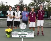 Boys CIF Doubles.jpg